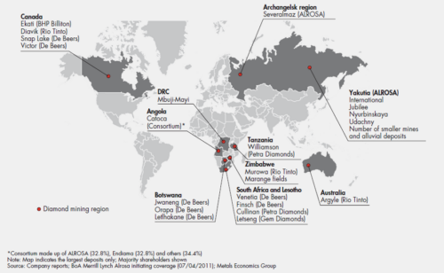7776 overview of the current 20 major mines producing rough diamonds